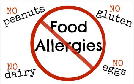 food-intolerance